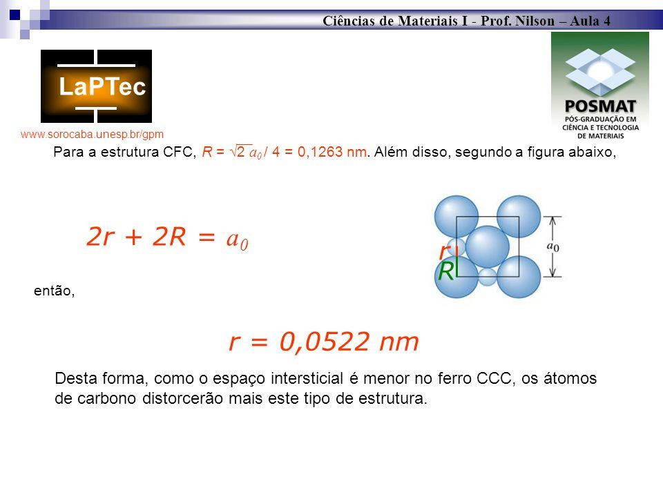 Ciências de Materiais I - Prof. Nilson – Aula 4 www.sorocaba.unesp.br/gpm Para a estrutura CFC, R = 2 a 0 / 4 = 0,1263 nm. Além disso, segundo a figur