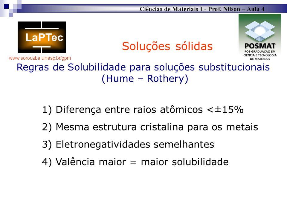 Ciências de Materiais I - Prof. Nilson – Aula 4 www.sorocaba.unesp.br/gpm Soluções sólidas Regras de Solubilidade para soluções substitucionais (Hume