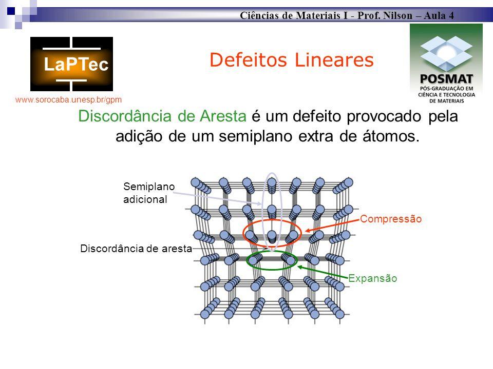 Ciências de Materiais I - Prof. Nilson – Aula 4 www.sorocaba.unesp.br/gpm Defeitos Lineares Discordância de Aresta é um defeito provocado pela adição