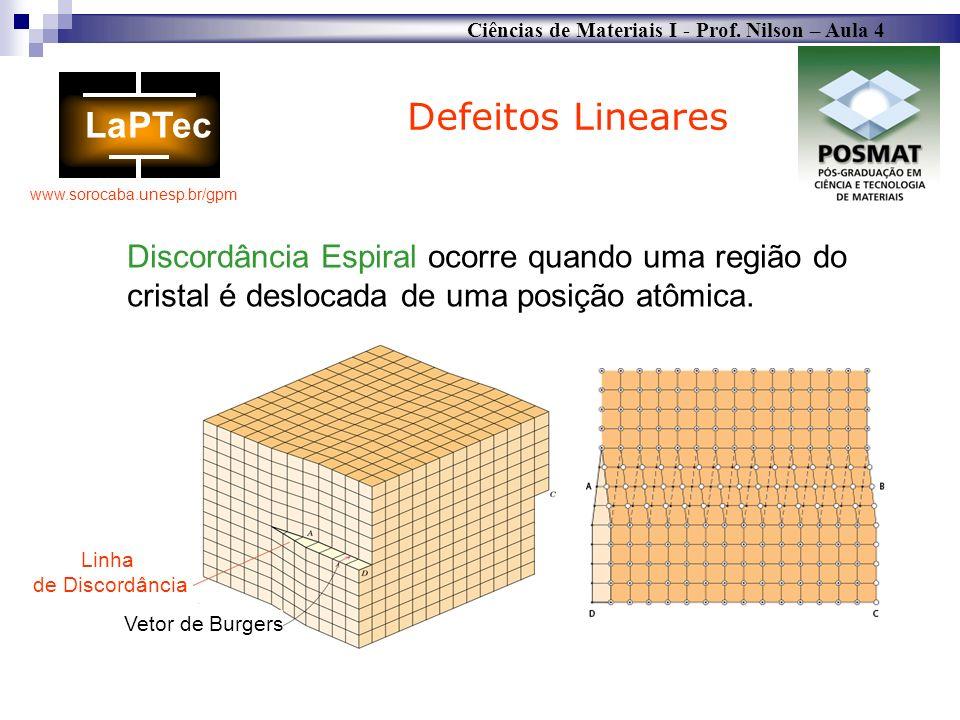 Ciências de Materiais I - Prof. Nilson – Aula 4 www.sorocaba.unesp.br/gpm Discordância Espiral ocorre quando uma região do cristal é deslocada de uma