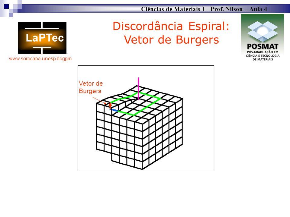 Ciências de Materiais I - Prof. Nilson – Aula 4 www.sorocaba.unesp.br/gpm Discordância Espiral: Vetor de Burgers Vetor de Burgers