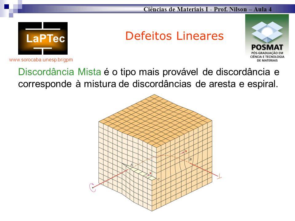 Ciências de Materiais I - Prof. Nilson – Aula 4 www.sorocaba.unesp.br/gpm Discordância Mista é o tipo mais provável de discordância e corresponde à mi