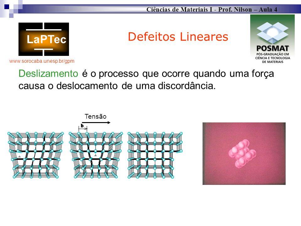 Ciências de Materiais I - Prof. Nilson – Aula 4 www.sorocaba.unesp.br/gpm Defeitos Lineares Deslizamento é o processo que ocorre quando uma força caus
