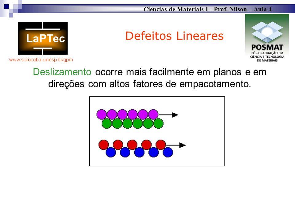 Ciências de Materiais I - Prof. Nilson – Aula 4 www.sorocaba.unesp.br/gpm Defeitos Lineares Deslizamento ocorre mais facilmente em planos e em direçõe