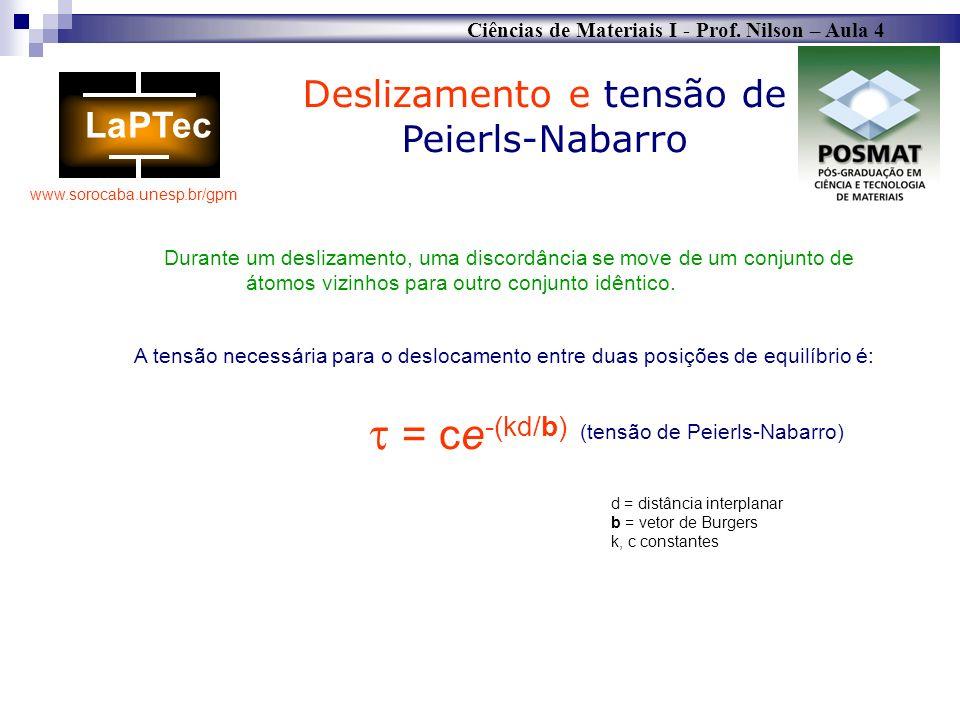 Ciências de Materiais I - Prof. Nilson – Aula 4 www.sorocaba.unesp.br/gpm Deslizamento e tensão de Peierls-Nabarro A tensão necessária para o deslocam