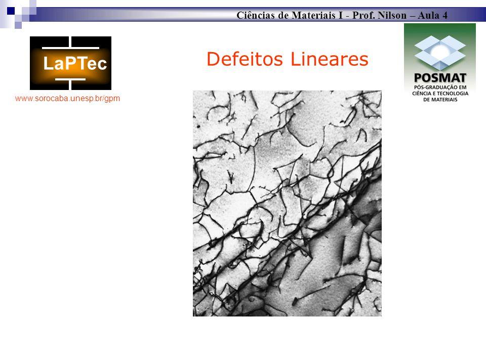 Ciências de Materiais I - Prof. Nilson – Aula 4 www.sorocaba.unesp.br/gpm Defeitos Lineares