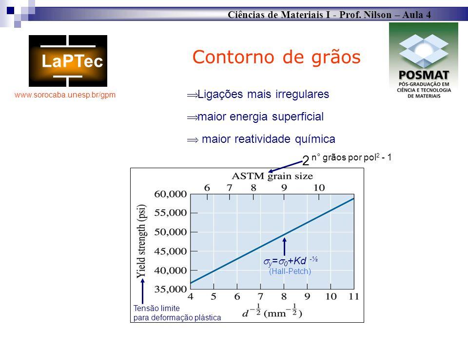 Ciências de Materiais I - Prof. Nilson – Aula 4 www.sorocaba.unesp.br/gpm Contorno de grãos Ligações mais irregulares maior energia superficial maior