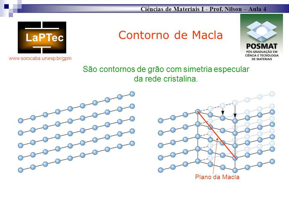 Ciências de Materiais I - Prof. Nilson – Aula 4 www.sorocaba.unesp.br/gpm Contorno de Macla São contornos de grão com simetria especular da rede crist