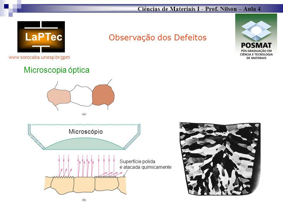Ciências de Materiais I - Prof. Nilson – Aula 4 www.sorocaba.unesp.br/gpm Observação dos Defeitos Microscopia óptica Microscópio Superfície polida e a