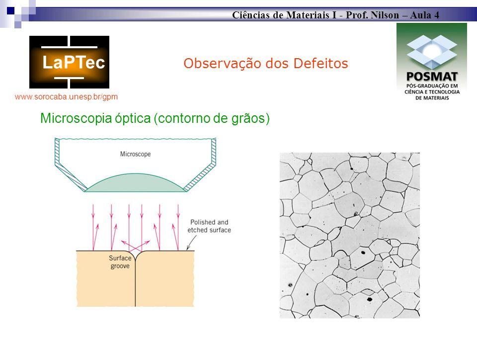 Ciências de Materiais I - Prof. Nilson – Aula 4 www.sorocaba.unesp.br/gpm Observação dos Defeitos Microscopia óptica (contorno de grãos)