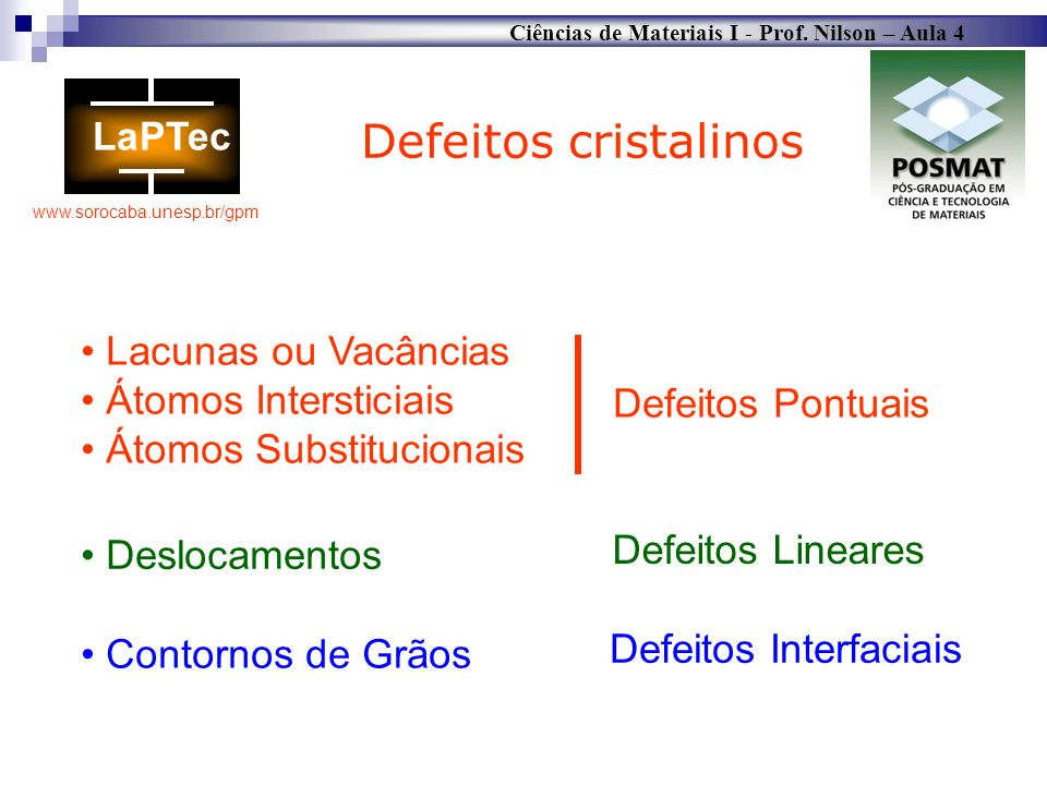 Ciências de Materiais I - Prof. Nilson – Aula 4 www.sorocaba.unesp.br/gpm Lacunas ou Vacâncias Átomos Intersticiais Átomos Substitucionais Defeitos Po
