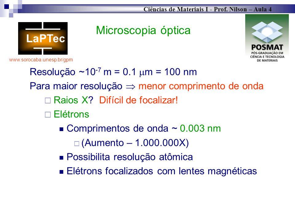 Ciências de Materiais I - Prof. Nilson – Aula 4 www.sorocaba.unesp.br/gpm Resolução ~10 -7 m = 0.1 m = 100 nm Para maior resolução menor comprimento d