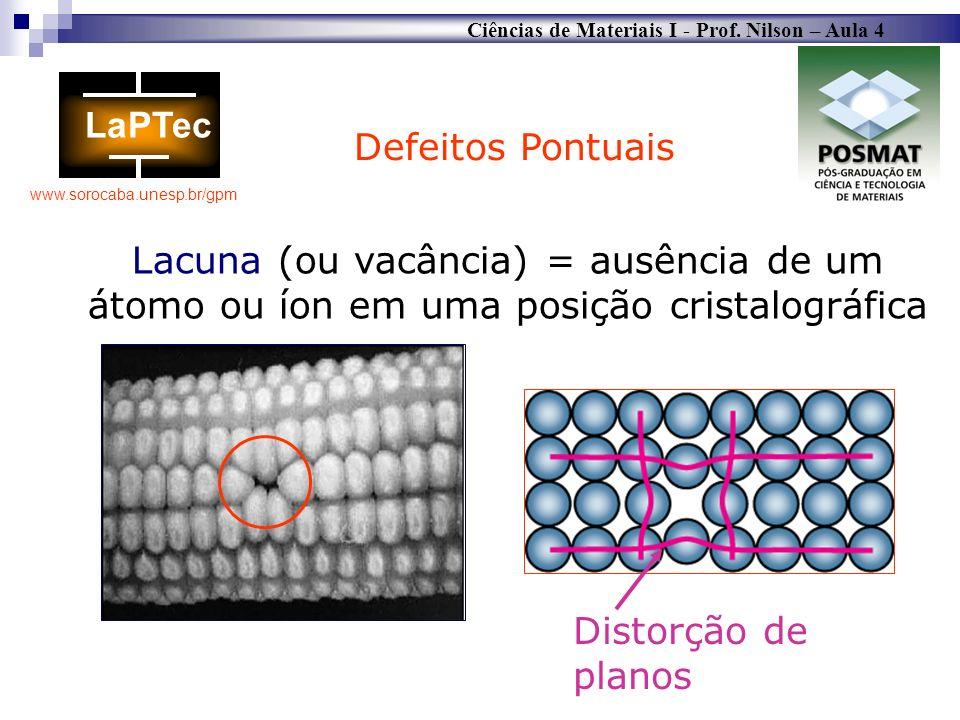 Ciências de Materiais I - Prof. Nilson – Aula 4 www.sorocaba.unesp.br/gpm Defeitos Pontuais Lacuna (ou vacância) = ausência de um átomo ou íon em uma