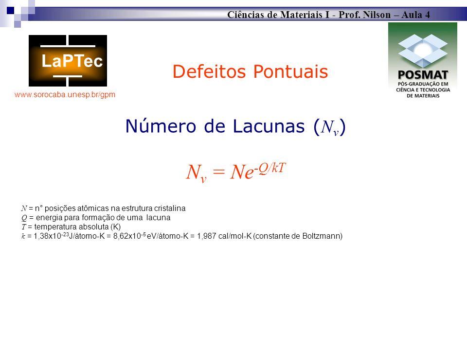 Ciências de Materiais I - Prof. Nilson – Aula 4 www.sorocaba.unesp.br/gpm Defeitos Pontuais Número de Lacunas ( N v ) N v = Ne -Q/kT N = n° posições a