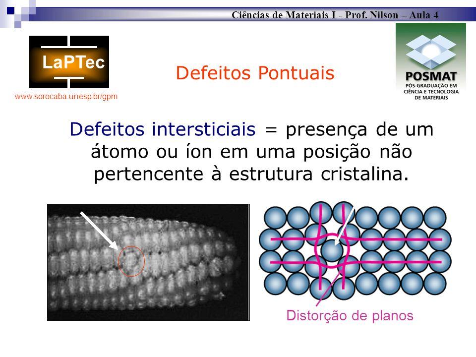 Ciências de Materiais I - Prof. Nilson – Aula 4 www.sorocaba.unesp.br/gpm Defeitos Pontuais Defeitos intersticiais = presença de um átomo ou íon em um