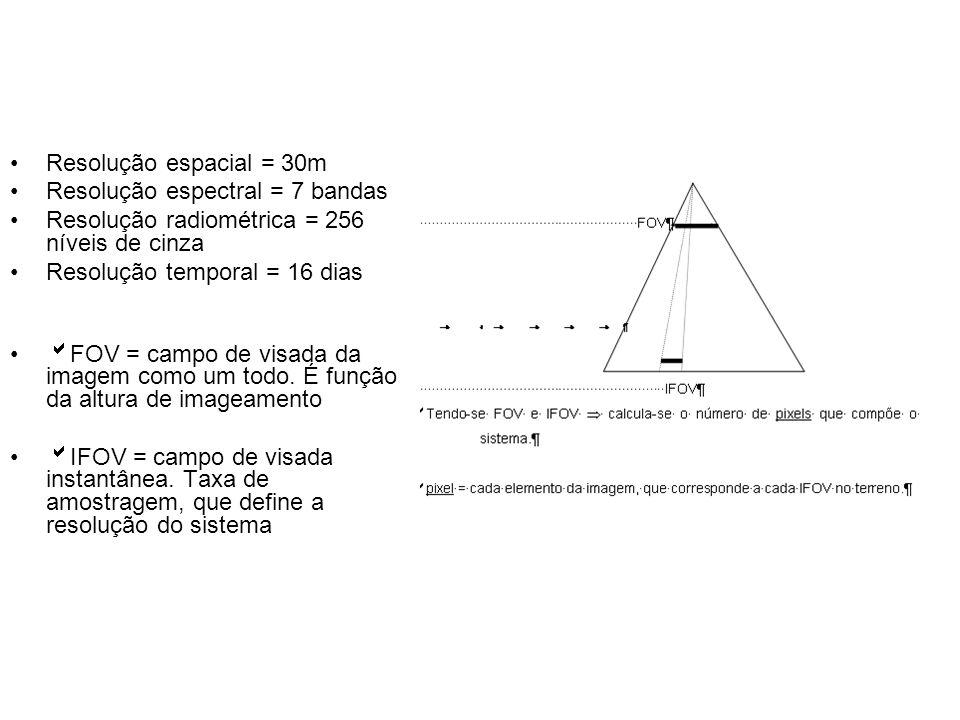 Resolução espacial = 30m Resolução espectral = 7 bandas Resolução radiométrica = 256 níveis de cinza Resolução temporal = 16 dias FOV = campo de visad