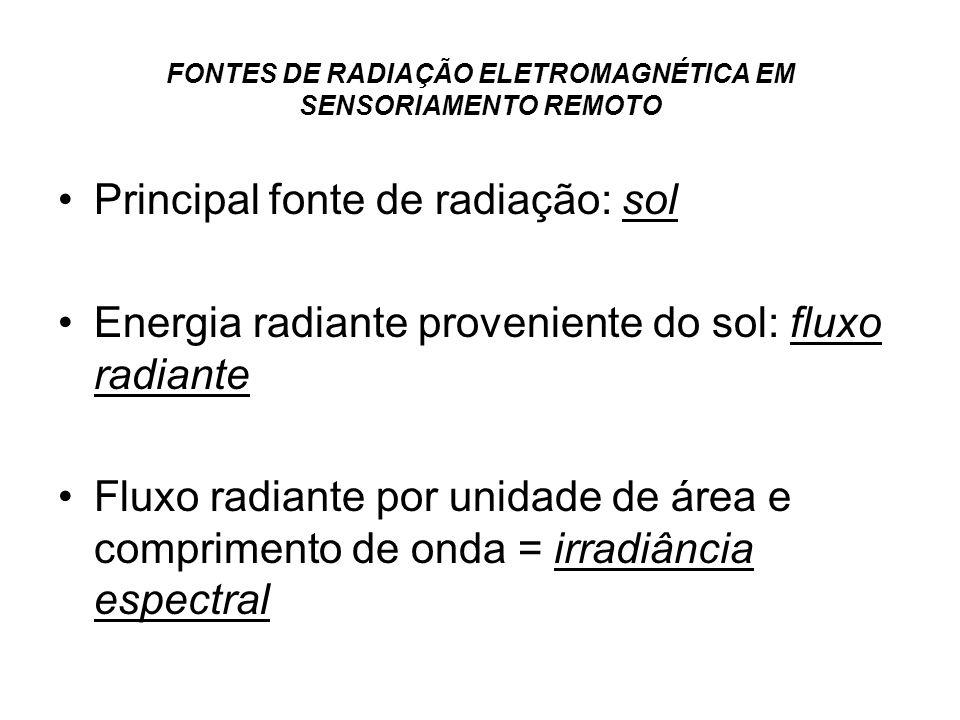FONTES DE RADIAÇÃO ELETROMAGNÉTICA EM SENSORIAMENTO REMOTO Principal fonte de radiação: sol Energia radiante proveniente do sol: fluxo radiante Fluxo
