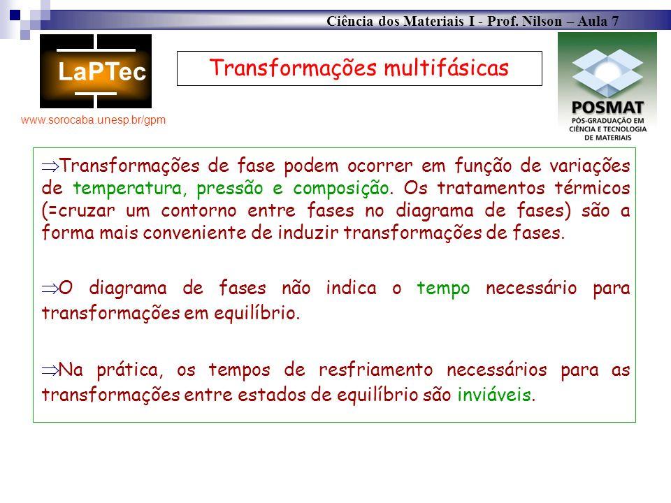 Ciência dos Materiais I - Prof. Nilson – Aula 7 www.sorocaba.unesp.br/gpm Transformações multifásicas Transformações de fase podem ocorrer em função d