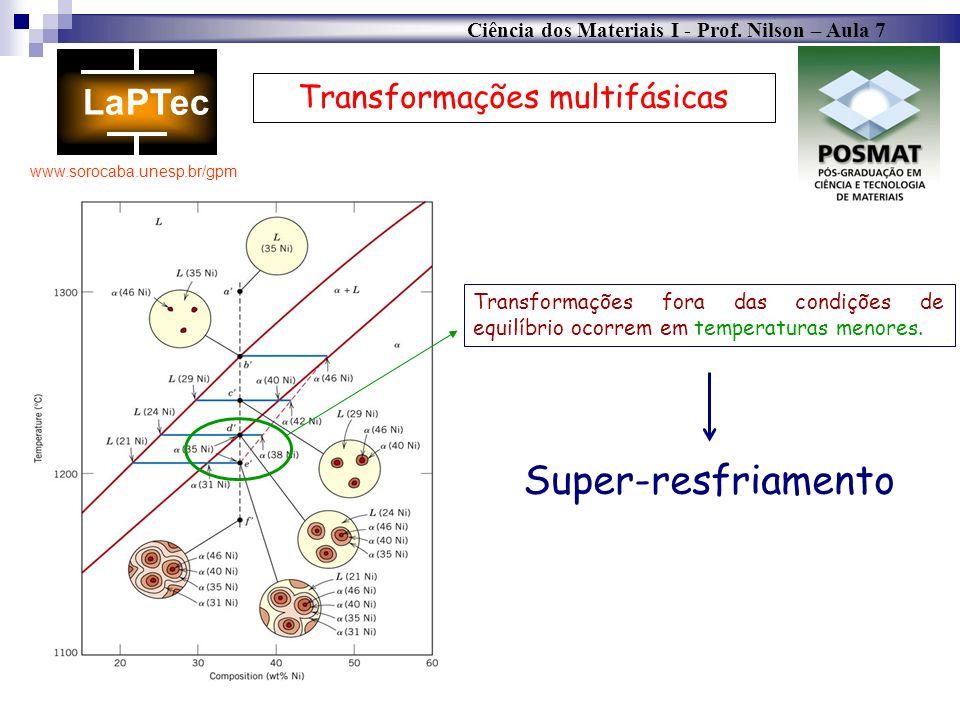 Ciência dos Materiais I - Prof. Nilson – Aula 7 www.sorocaba.unesp.br/gpm Transformações multifásicas Transformações fora das condições de equilíbrio