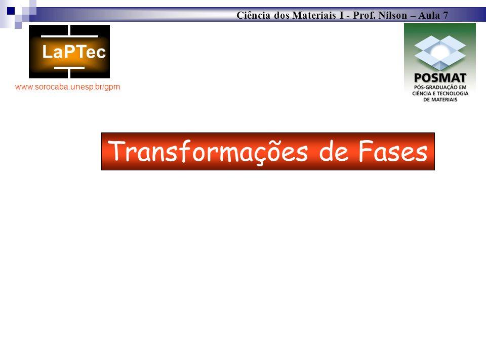 Ciência dos Materiais I - Prof. Nilson – Aula 7 www.sorocaba.unesp.br/gpm Transformações de Fases