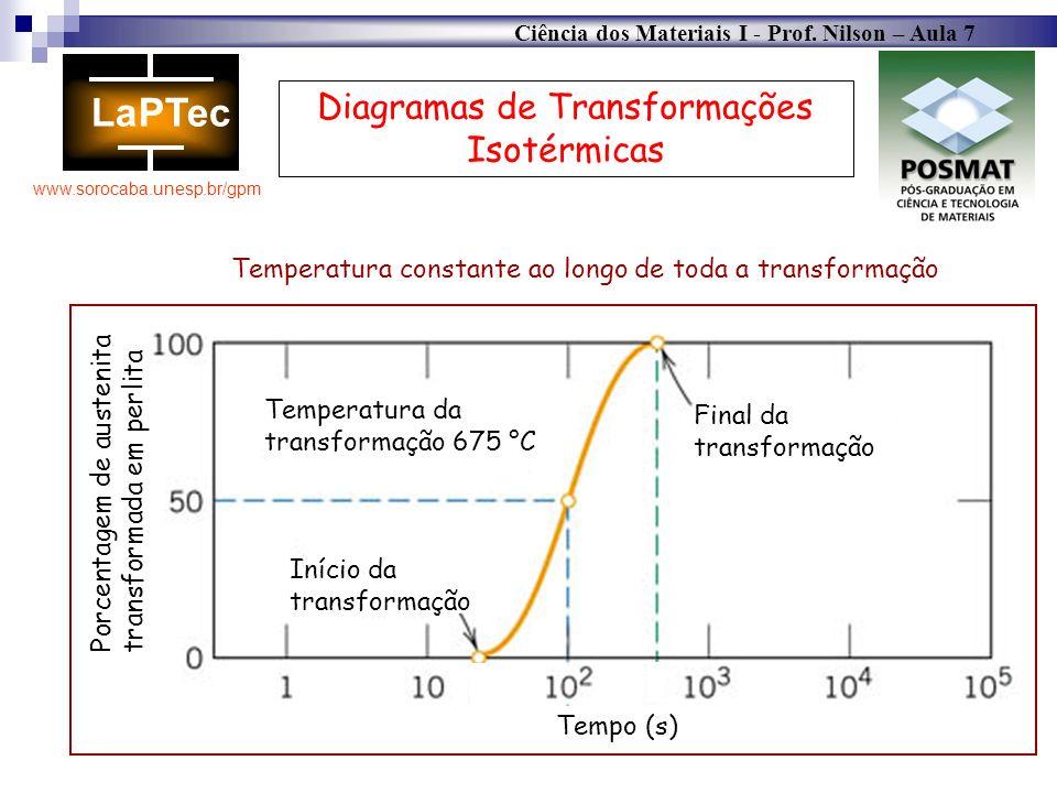 Ciência dos Materiais I - Prof. Nilson – Aula 7 www.sorocaba.unesp.br/gpm Diagramas de Transformações Isotérmicas Temperatura constante ao longo de to