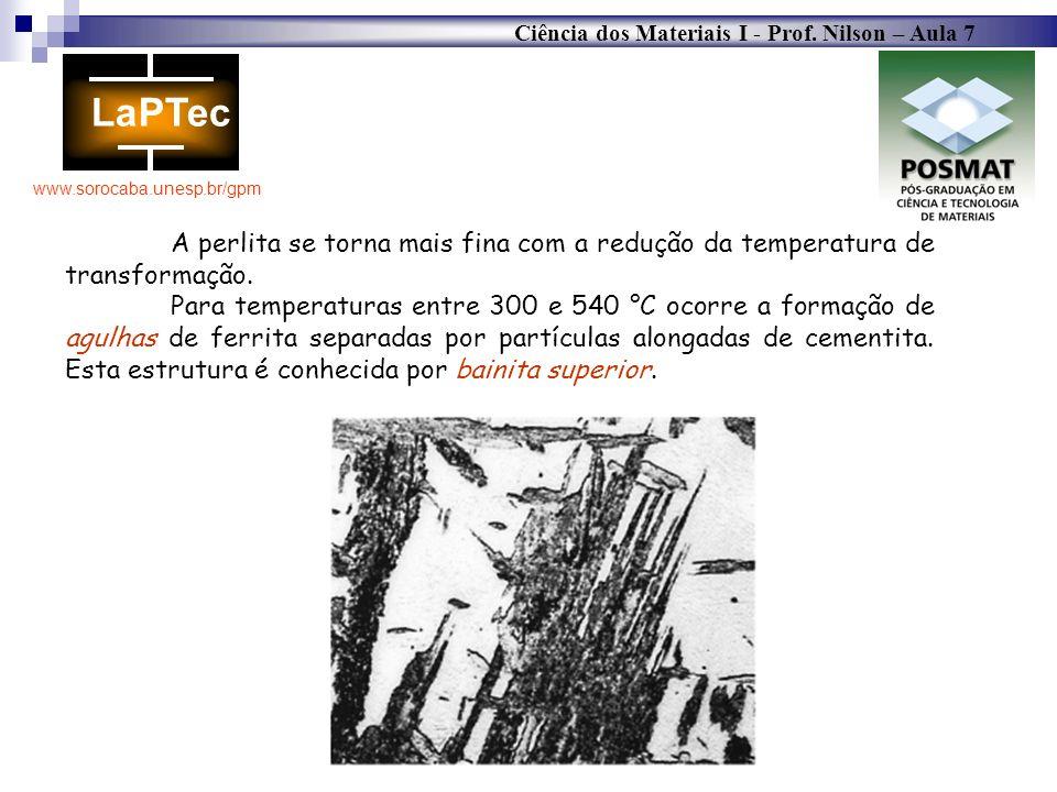 Ciência dos Materiais I - Prof. Nilson – Aula 7 www.sorocaba.unesp.br/gpm A perlita se torna mais fina com a redução da temperatura de transformação.