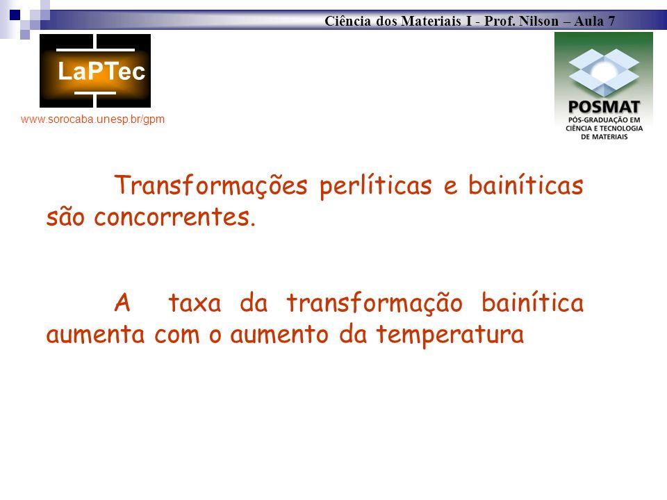 Ciência dos Materiais I - Prof. Nilson – Aula 7 www.sorocaba.unesp.br/gpm Transformações perlíticas e bainíticas são concorrentes. A taxa da transform