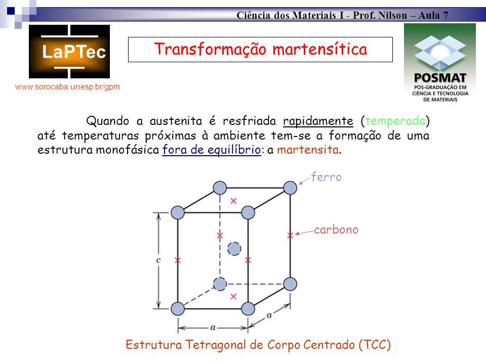 Ciência dos Materiais I - Prof. Nilson – Aula 7 www.sorocaba.unesp.br/gpm Transformação martensítica Quando a austenita é resfriada rapidamente (tempe
