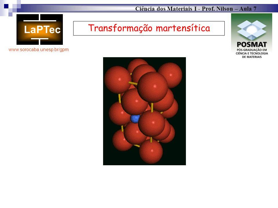 Ciência dos Materiais I - Prof. Nilson – Aula 7 www.sorocaba.unesp.br/gpm Transformação martensítica
