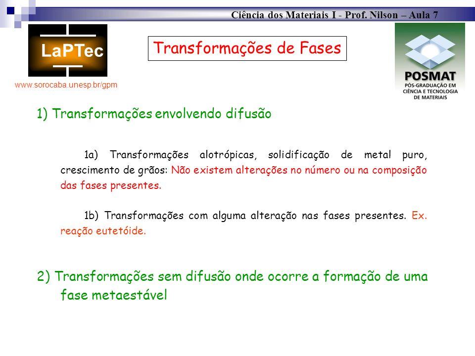 Ciência dos Materiais I - Prof. Nilson – Aula 7 www.sorocaba.unesp.br/gpm Transformações de Fases 1) Transformações envolvendo difusão 1a) Transformaç