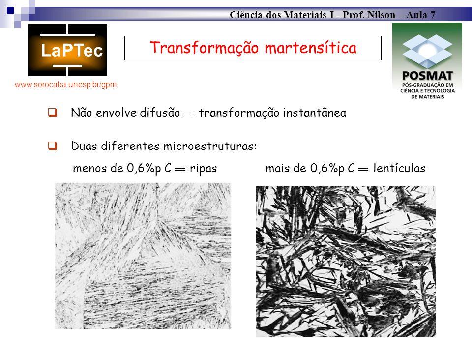 Ciência dos Materiais I - Prof. Nilson – Aula 7 www.sorocaba.unesp.br/gpm Transformação martensítica Não envolve difusão transformação instantânea men