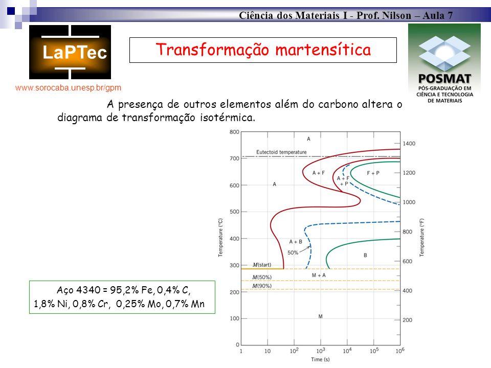 Ciência dos Materiais I - Prof. Nilson – Aula 7 www.sorocaba.unesp.br/gpm Transformação martensítica Aço 4340 = 95,2% Fe, 0,4% C, 1,8% Ni, 0,8% Cr, 0,