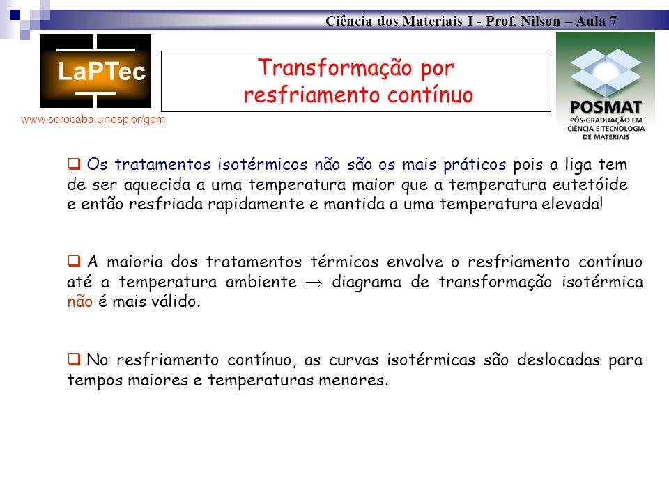 Ciência dos Materiais I - Prof. Nilson – Aula 7 www.sorocaba.unesp.br/gpm A maioria dos tratamentos térmicos envolve o resfriamento contínuo até a tem