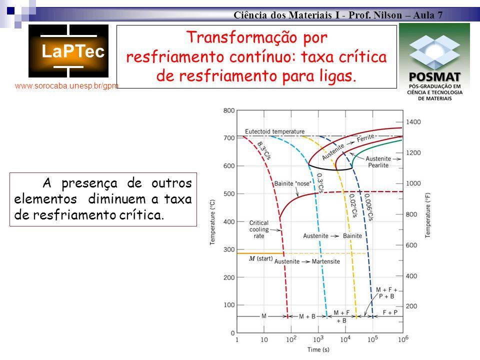 Ciência dos Materiais I - Prof. Nilson – Aula 7 www.sorocaba.unesp.br/gpm Transformação por resfriamento contínuo: taxa crítica de resfriamento para l