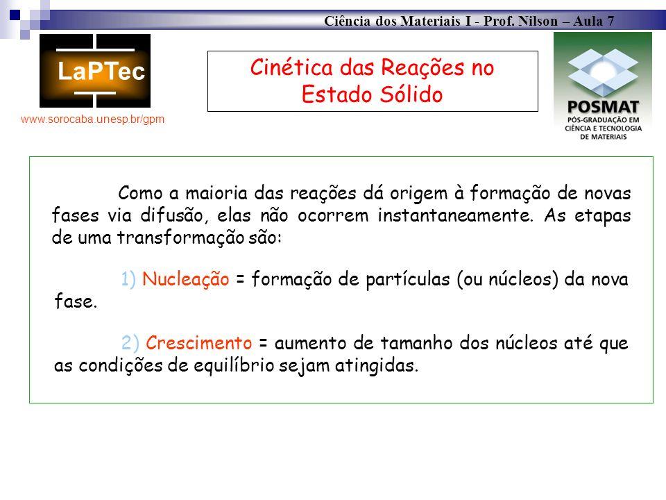 Ciência dos Materiais I - Prof. Nilson – Aula 7 www.sorocaba.unesp.br/gpm Cinética das Reações no Estado Sólido Como a maioria das reações dá origem à