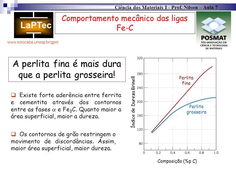 Ciência dos Materiais I - Prof. Nilson – Aula 7 www.sorocaba.unesp.br/gpm Comportamento mecânico das ligas Fe-C Perlita fina Perlita grosseira Composi
