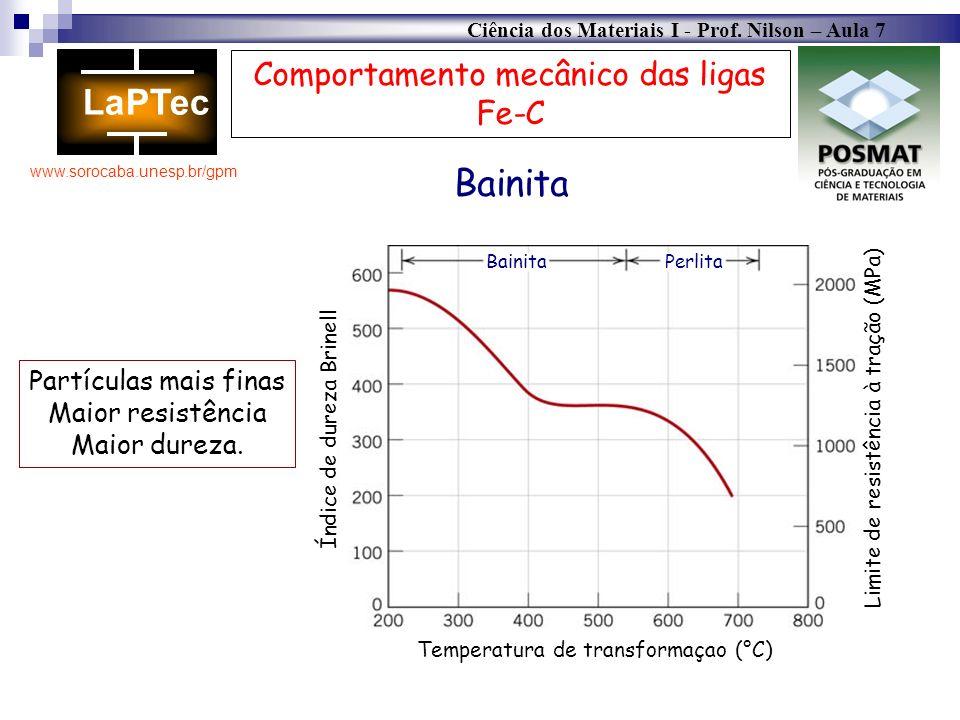 Ciência dos Materiais I - Prof. Nilson – Aula 7 www.sorocaba.unesp.br/gpm Comportamento mecânico das ligas Fe-C Bainita Temperatura de transformaçao (