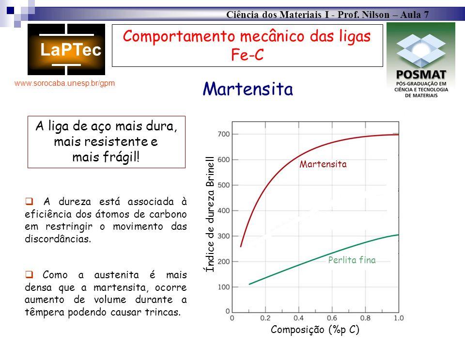Ciência dos Materiais I - Prof. Nilson – Aula 7 www.sorocaba.unesp.br/gpm Comportamento mecânico das ligas Fe-C Martensita A liga de aço mais dura, ma