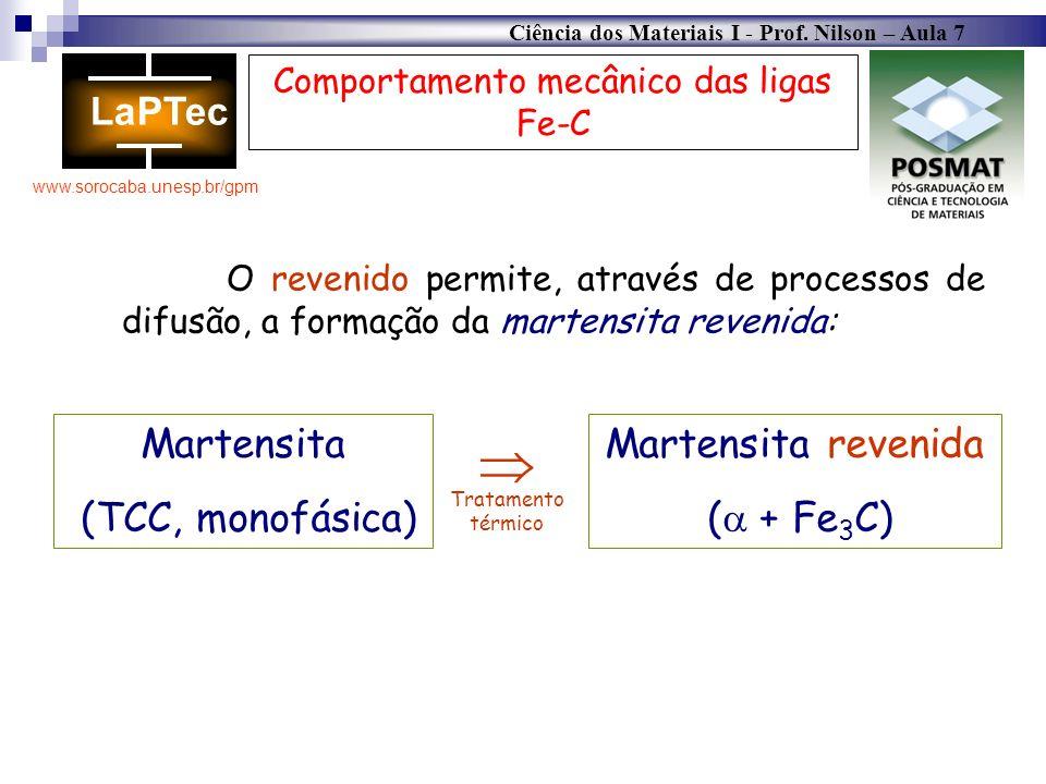 Ciência dos Materiais I - Prof. Nilson – Aula 7 www.sorocaba.unesp.br/gpm Comportamento mecânico das ligas Fe-C O revenido permite, através de process