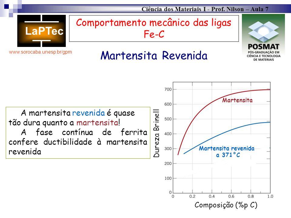Ciência dos Materiais I - Prof. Nilson – Aula 7 www.sorocaba.unesp.br/gpm Comportamento mecânico das ligas Fe-C Martensita Revenida Martensita Martens