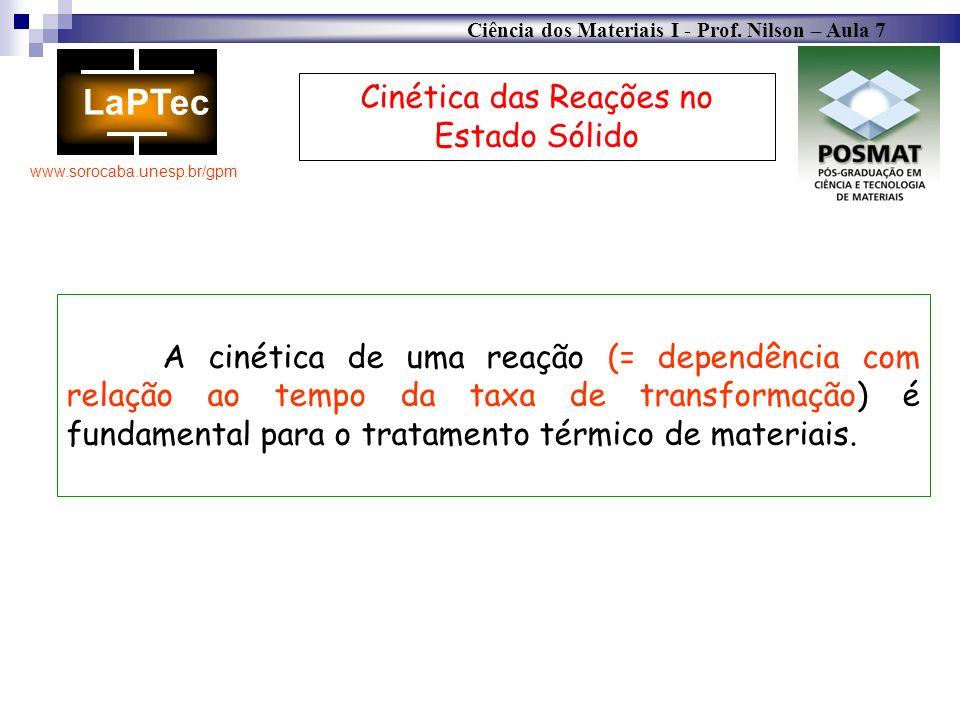 Ciência dos Materiais I - Prof. Nilson – Aula 7 www.sorocaba.unesp.br/gpm Cinética das Reações no Estado Sólido A cinética de uma reação (= dependênci