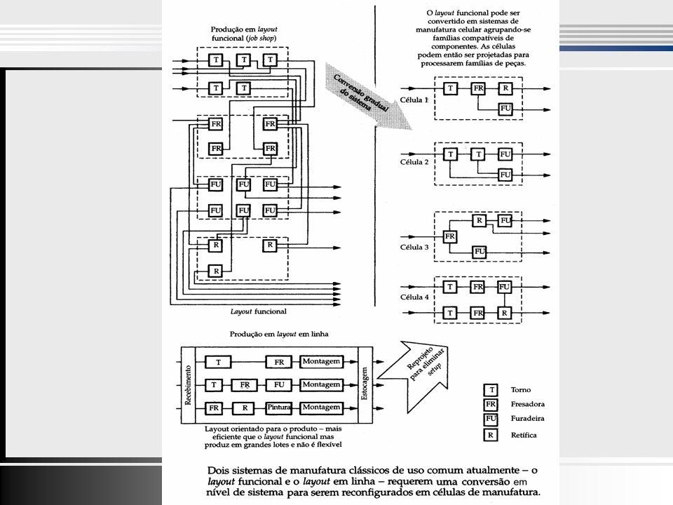 Clique para editar o estilo do título mestre Clique para editar os estilos do texto mestre Segundo nível Terceiro nível Quarto nível Quinto nível Clique para editar o estilo do título mestre Clique para editar os estilos do texto mestre Segundo nível Terceiro nível Quarto nível Quinto nível 13