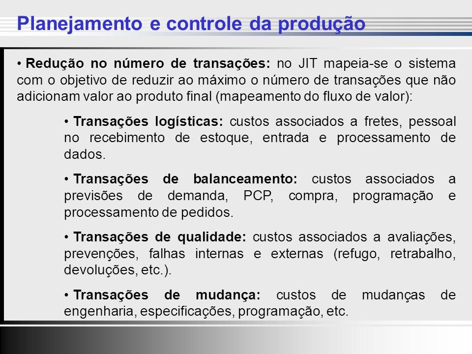 Clique para editar o estilo do título mestre Clique para editar os estilos do texto mestre Segundo nível Terceiro nível Quarto nível Quinto nível Clique para editar o estilo do título mestre Clique para editar os estilos do texto mestre Segundo nível Terceiro nível Quarto nível Quinto nível 26 Redução no número de transações: no JIT mapeia-se o sistema com o objetivo de reduzir ao máximo o número de transações que não adicionam valor ao produto final (mapeamento do fluxo de valor): Transações logísticas: custos associados a fretes, pessoal no recebimento de estoque, entrada e processamento de dados.
