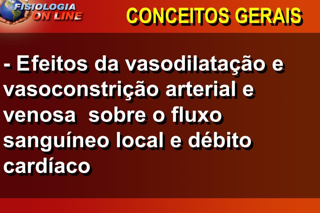 CONCEITOS GERAIS - Carácter capacitância (venosa ) x (resistência arterial) - Atuação SNAS nas veias retorno venoso - Atuação SNAS nas artérias retorn