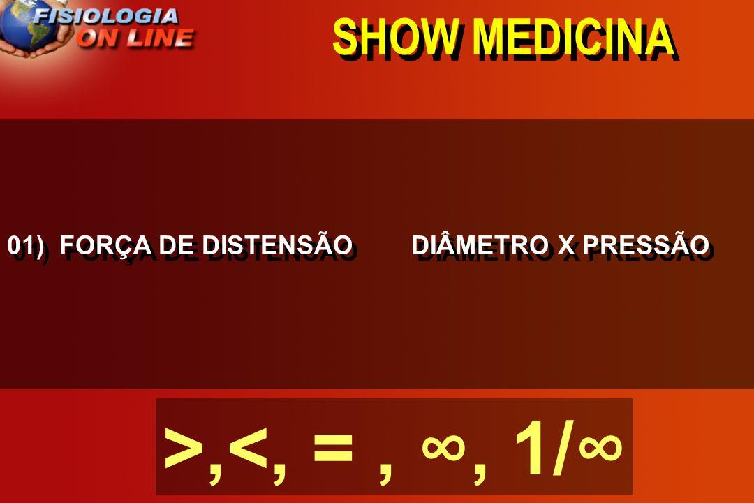 SHOW MEDICINA Anote o nº de respostas certas > 85% você é fera 76 - 85% você domina a hemodinâmica 61 - 75% você está preparado para o curso de cardio