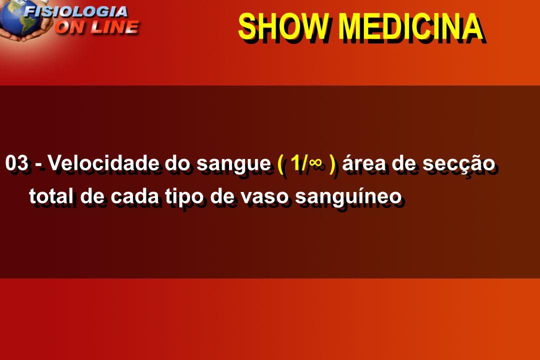 SHOW MEDICINA 03 - Velocidade do sangue______área de secção total de cada tipo de vaso sanguíneo >,<, =,, 1/