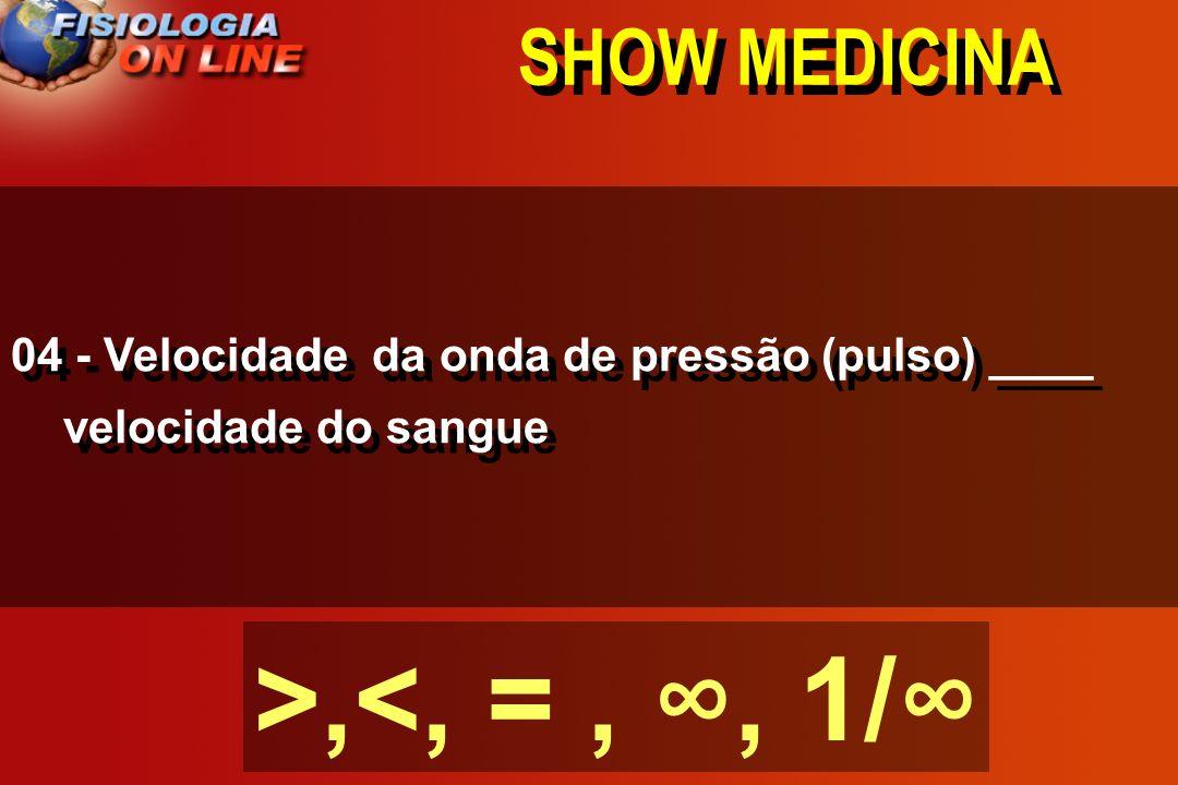 SHOW MEDICINA 03 - Velocidade do sangue ( 1/ ) área de secção total de cada tipo de vaso sanguíneo