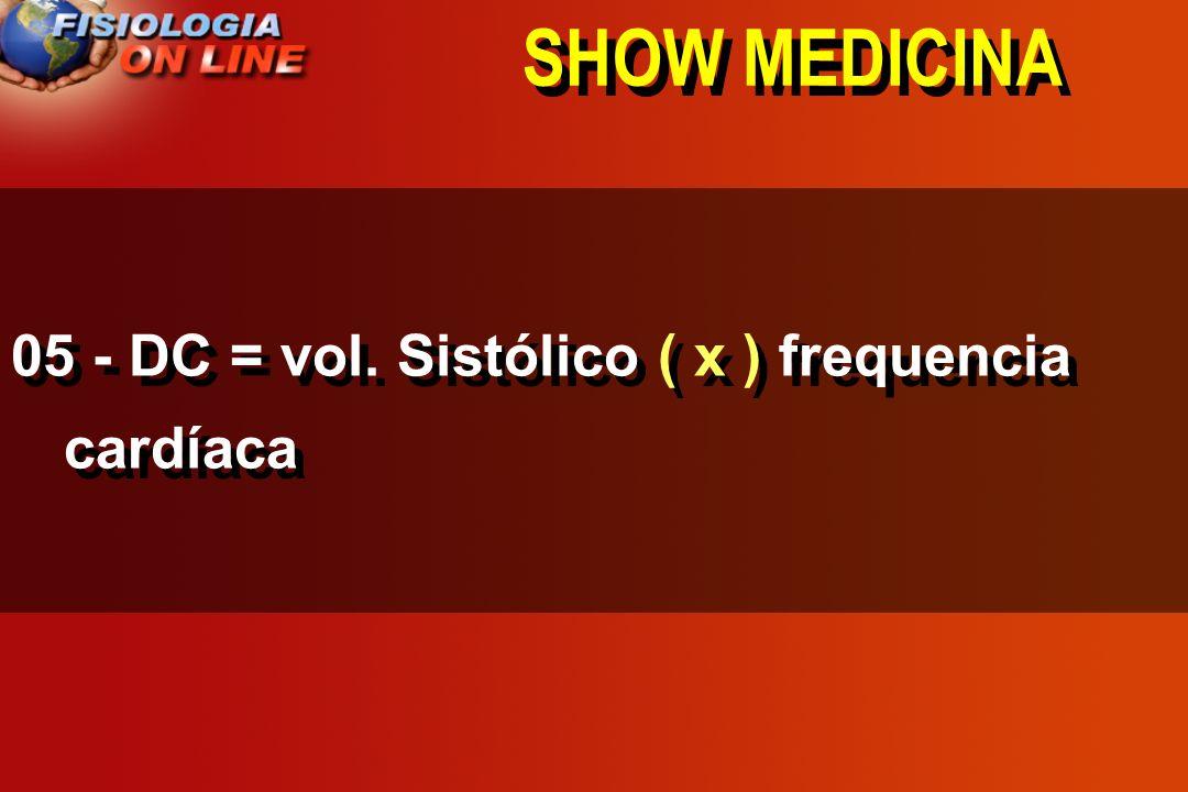 SHOW MEDICINA 05 - DC = vol. Sistólico ____ frequencia cardíaca >,<, =,, 1/