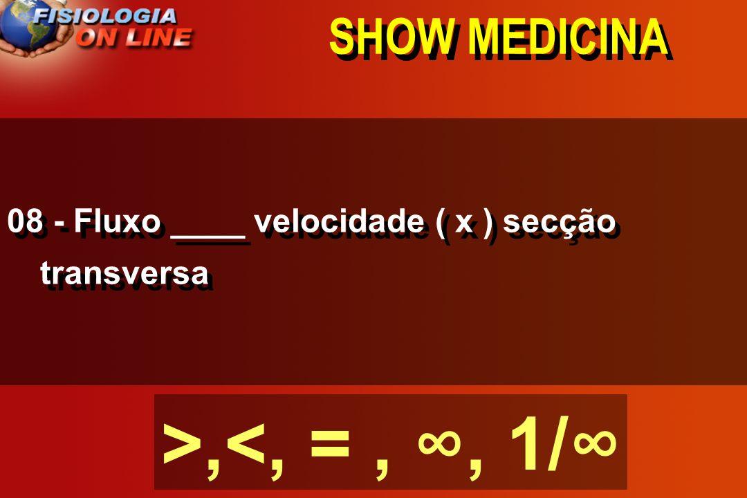 SHOW MEDICINA 07 - Pressão no átrio direito em mmHg (PVC) = ( 0 mmHg) (12 cm de H 2 0).