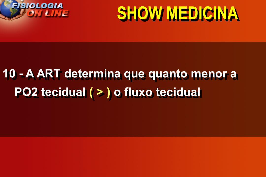 SHOW MEDICINA 10 - A ART determina que quanto menor a PO2 tecidual _____ o fluxo tecidual >,<, =,, 1/